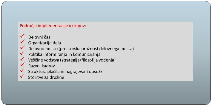 predstavitev_DPP_17
