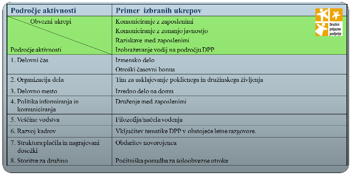 predstavitev_DPP_18