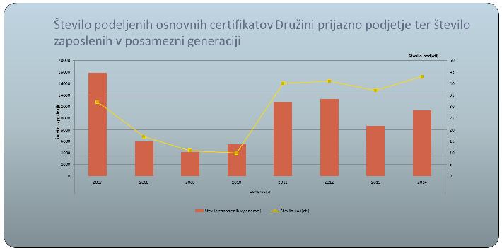 predstavitev_DPP_12
