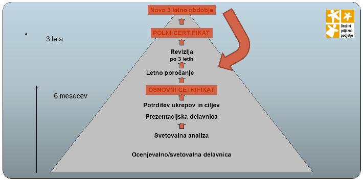 predstavitev_DPP_16